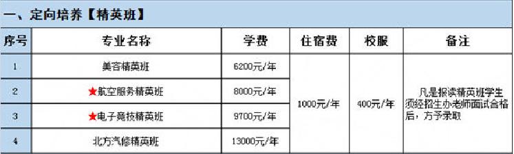 广州通用职业技术学校2019年秋季招生简章