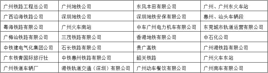 广州铁路机械学校2019年招生简章